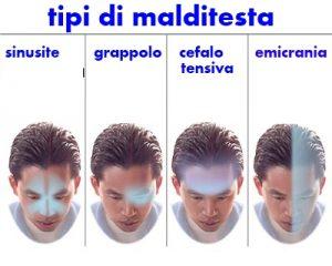 tipi_malditesta